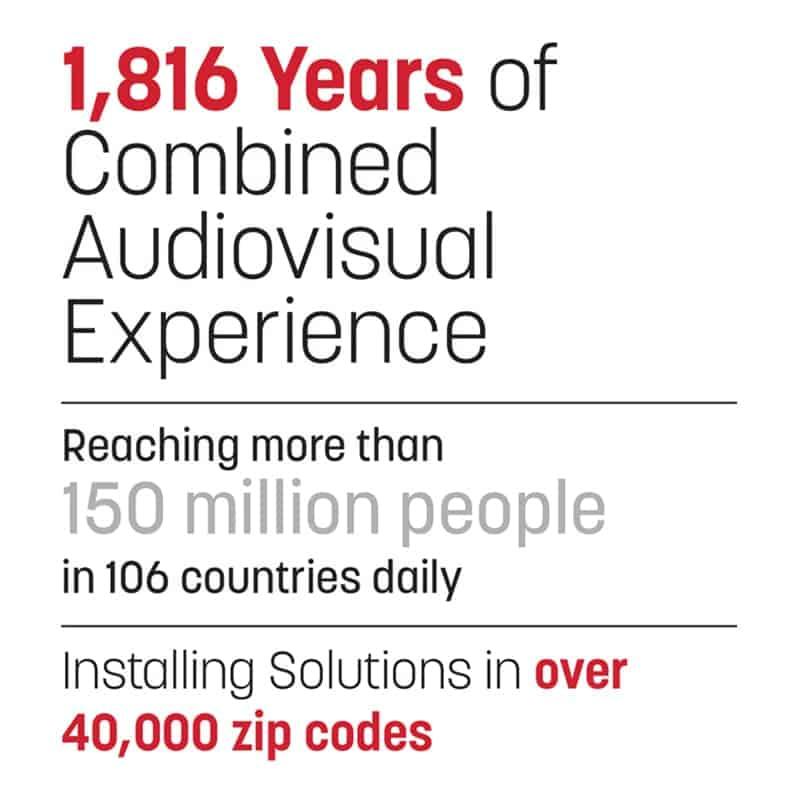 Estadísticas de los sistemas audiovisuales